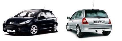 Compare cheap car hire berlin international airport txl for Berlin tegel rent a car
